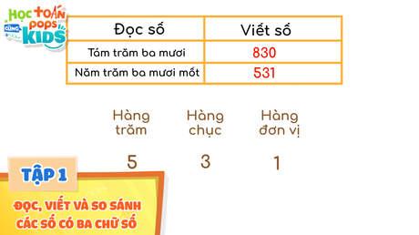Học Toán Cùng POPS Kids - Tập 1: Đọc, viết và so sánh các số có ba chữ số